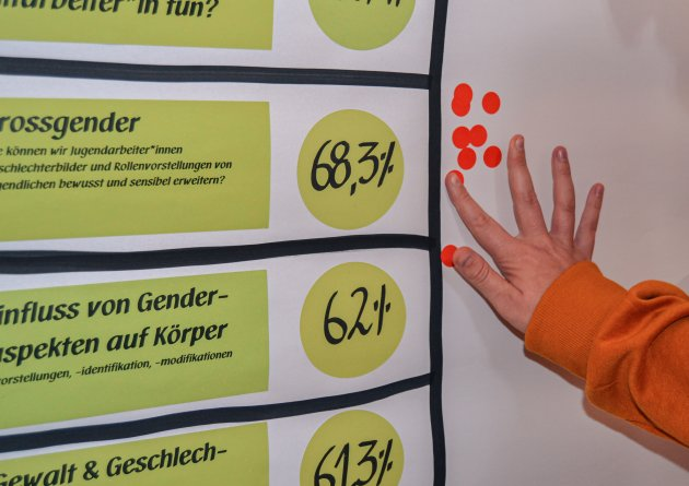 gender_umfrage_workshop_09_2020-5.jpg